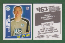 Wigan Athletic Chris Kirkland England 463